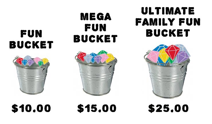 bucketsizes